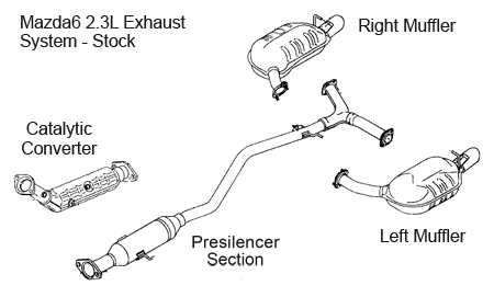 2004 mazda 6 exhaust diagram