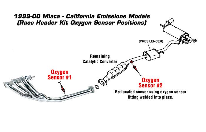 Race Header Kit For 99-00 Miata