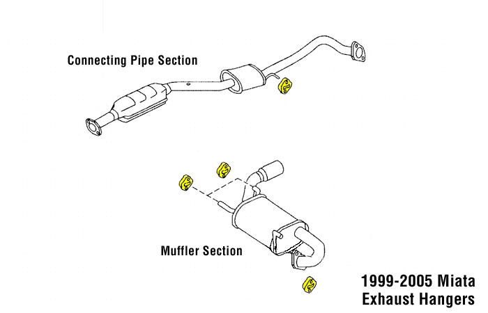 mazda miata exhaust diagram html