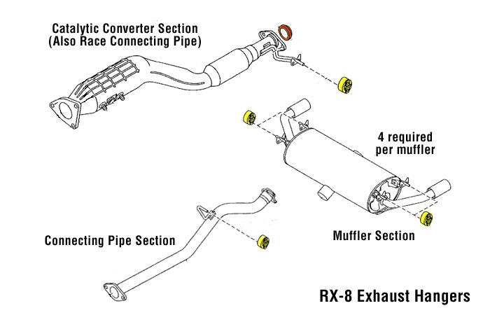 miata fuse diagram exhaust hanger, mulit-use rx-8/mx-5 for rx8 - racing beat miata exhaust diagram #14