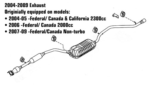 2006 mazda 3 hatchback engine diagram wiring diagrams image free muffler delete questions 06 23 sedan mazda3 forums the 1 mazda rhmazda3forums 2006 mazda 3 cheapraybanclubmaster Image collections